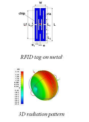 Passive UHF RFID TAG