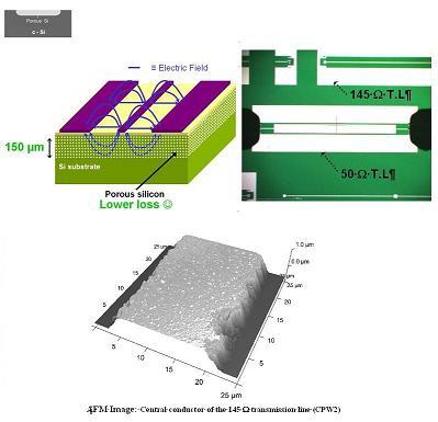 Porous silicon- AFM  Image