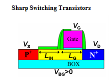 Sharp Switching Transistors