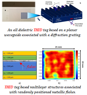 An all dielectric THID tag based on a planar waveguide associated with a diffraction grating